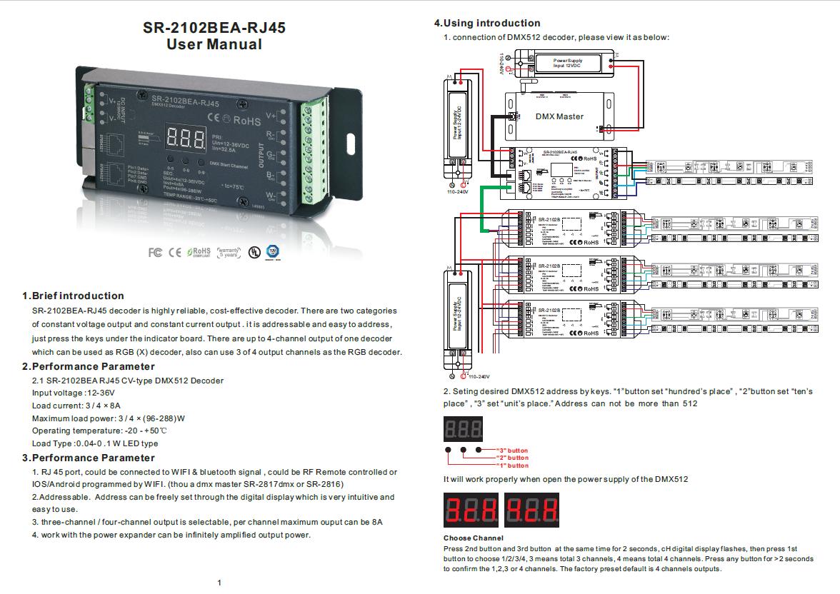 DMX DECODER LC-2102BEA-RJ45